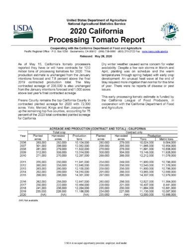 USDA---May-2019