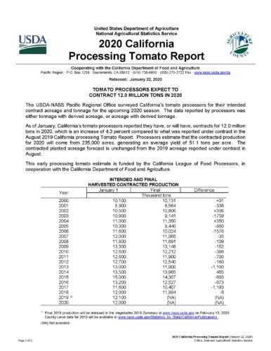 January 22-2020 Page 1 processing tomato report